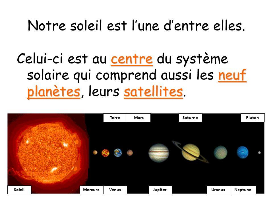 Mercure Notre soleil est lune dentre elles.