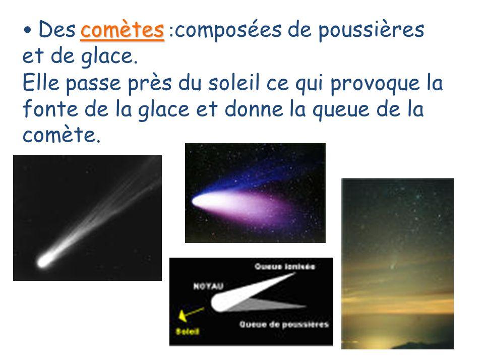 comètes Des comètes : composées de poussières et de glace.