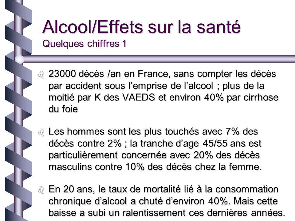 Alcool/Effets sur la santé Quelques chiffres 1 23000 décès /an en France, sans compter les décès par accident sous lemprise de lalcool ; plus de la mo