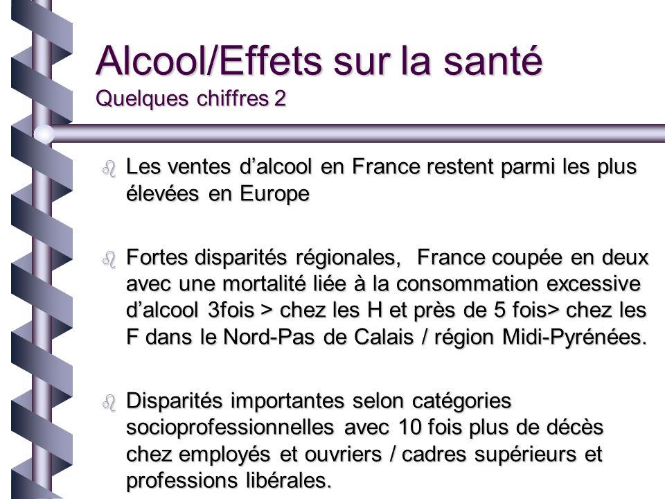 Alcool/Effets sur la santé Quelques chiffres 2 Les ventes dalcool en France restent parmi les plus élevées en Europe Les ventes dalcool en France rest
