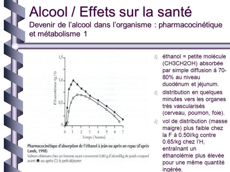 Alcool / Effets sur la santé Devenir de lalcool dans lorganisme : pharmacocinétique et métabolisme 1 éthanol = petite molécule (CH3CH2OH) absorbée par