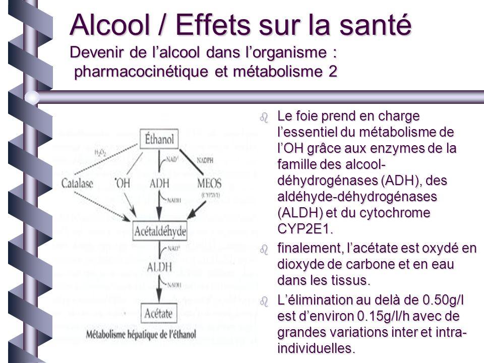 Alcool / Effets sur la santé Devenir de lalcool dans lorganisme : pharmacocinétique et métabolisme 2 Le foie prend en charge lessentiel du métabolisme