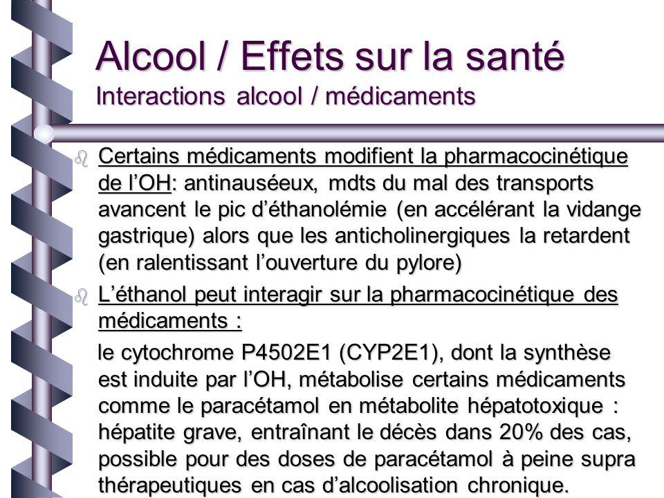 Alcool / Effets sur la santé Interactions alcool / médicaments Certains médicaments modifient la pharmacocinétique de lOH: antinauséeux, mdts du mal d