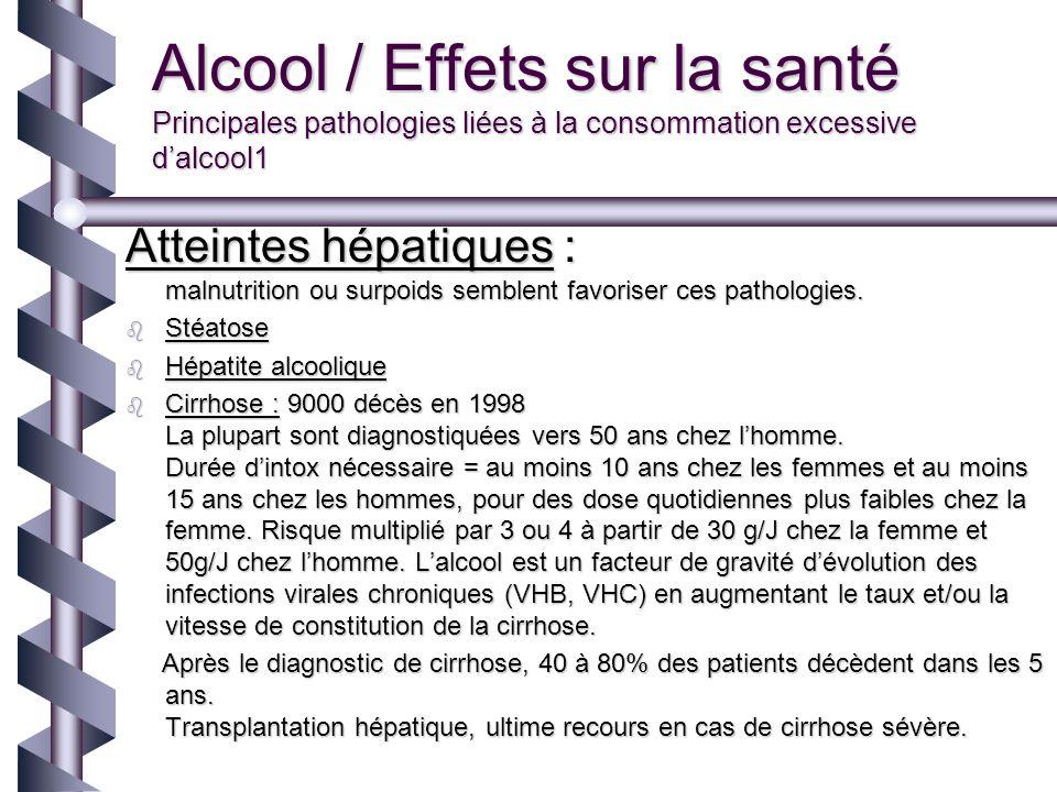 Alcool / Effets sur la santé Principales pathologies liées à la consommation excessive dalcool1 Atteintes hépatiques : malnutrition ou surpoids semble