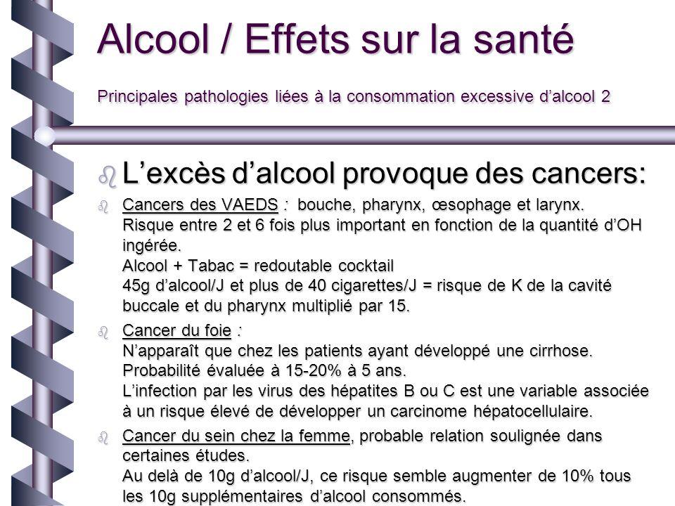 Alcool / Effets sur la santé Principales pathologies liées à la consommation excessive dalcool 2 Lexcès dalcool provoque des cancers: Lexcès dalcool p