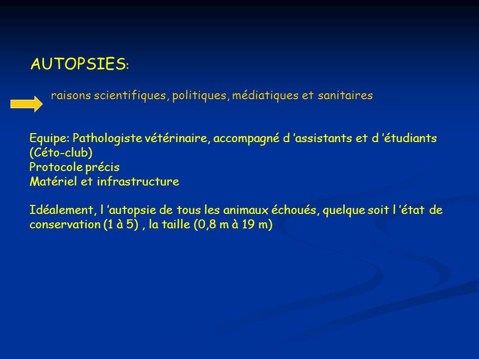 AUTOPSIES : raisons scientifiques, politiques, médiatiques et sanitaires Equipe: Pathologiste vétérinaire, accompagné d assistants et d étudiants (Cét