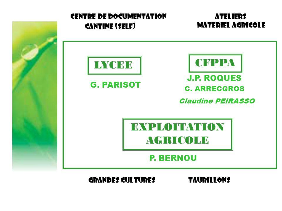 CFPPA EXPLOITATION AGRICOLE LYCEE G. PARISOT J.P. ROQUES P. BERNOU Centre de documentation Cantine (SELF) Grandes culturesTaurillons C. ARRECGROS ATEL