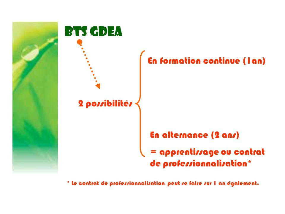 BTS GDEA 2 possibilités En formation continue (1an) En alternance (2 ans) = apprentissage ou contrat de professionnalisation* * Le contrat de professi
