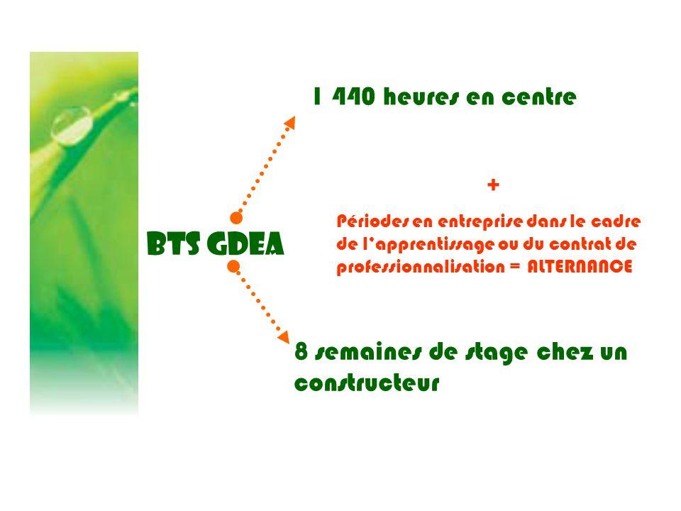BTS GDEA 1 440 heures en centre 8 semaines de stage chez un constructeur + Périodes en entreprise dans le cadre de lapprentissage ou du contrat de pro