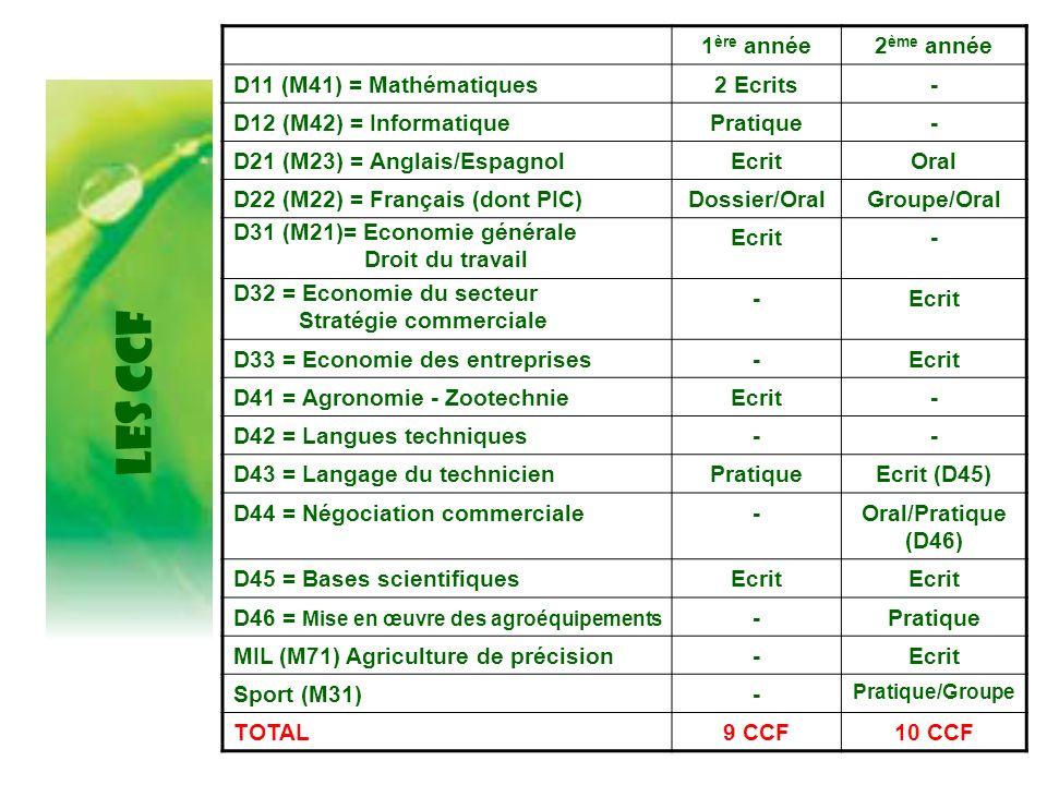 1 ère année2 ème année D11 (M41) = Mathématiques2 Ecrits- D12 (M42) = InformatiquePratique- D21 (M23) = Anglais/EspagnolEcritOral D22 (M22) = Français