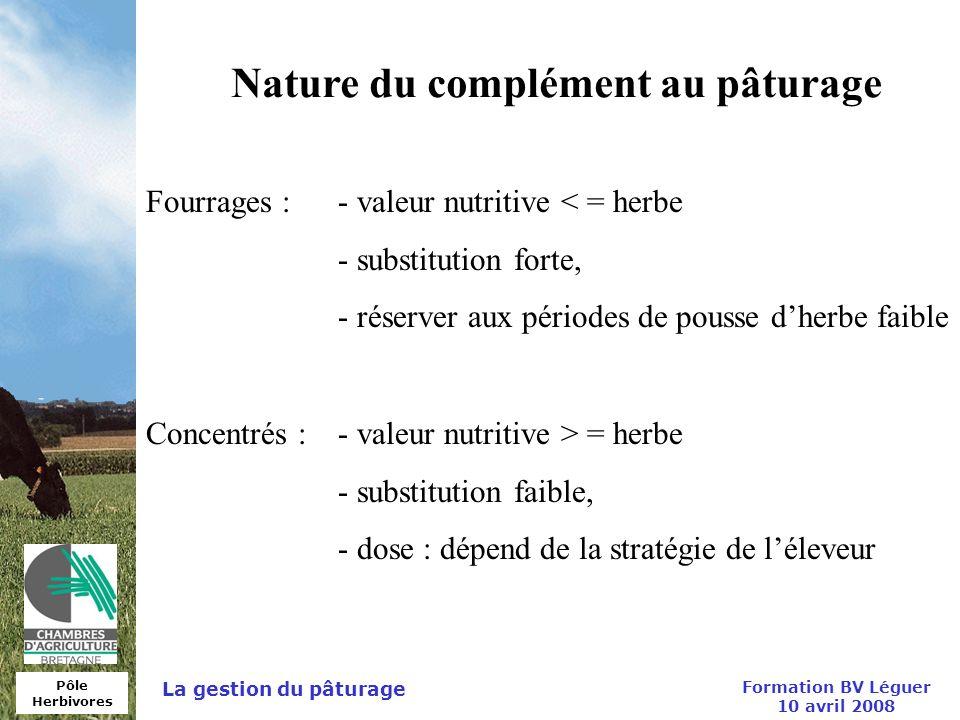 Pôle Herbivores Formation BV Léguer 10 avril 2008 La gestion du pâturage Nature du complément au pâturage Fourrages : - valeur nutritive < = herbe - s
