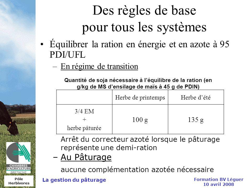 Pôle Herbivores Formation BV Léguer 10 avril 2008 La gestion du pâturage Des règles de base pour tous les systèmes Équilibrer la ration en énergie et