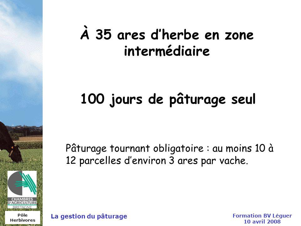 Pôle Herbivores Formation BV Léguer 10 avril 2008 La gestion du pâturage À 35 ares dherbe en zone intermédiaire 100 jours de pâturage seul Pâturage to