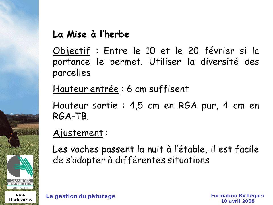 Pôle Herbivores Formation BV Léguer 10 avril 2008 La gestion du pâturage La Mise à lherbe Objectif : Entre le 10 et le 20 février si la portance le pe