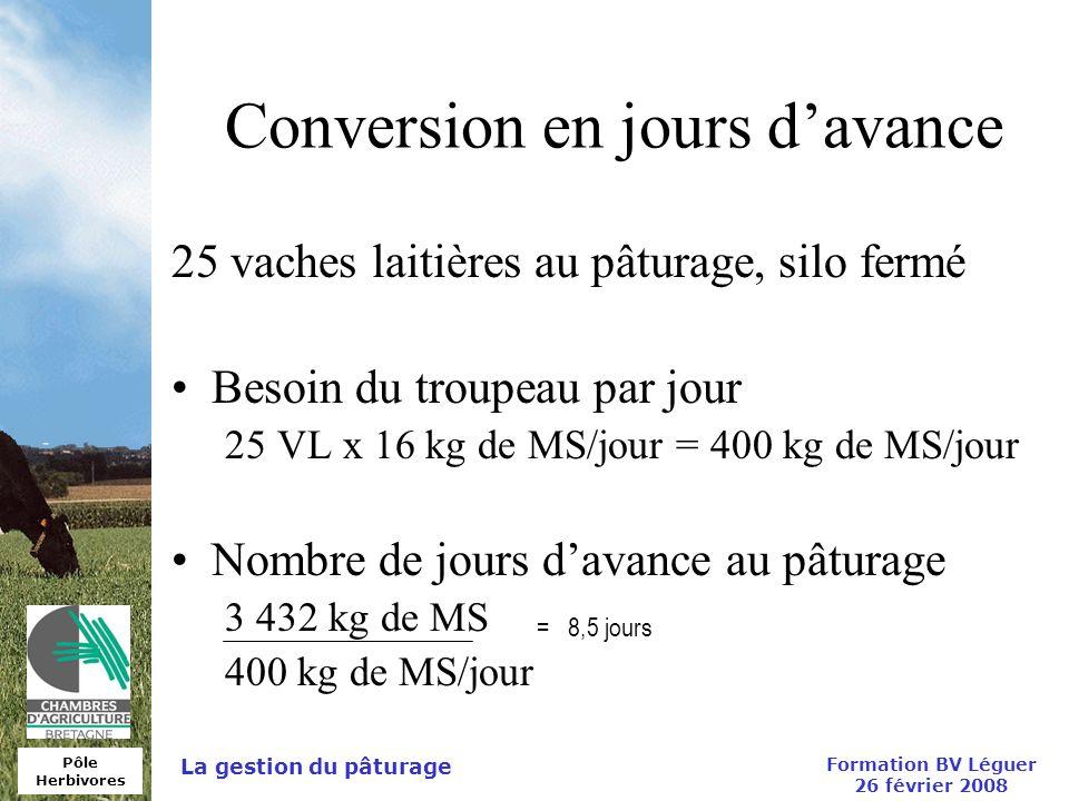 Pôle Herbivores Formation BV Léguer 26 février 2008 La gestion du pâturage Conversion en jours davance 25 vaches laitières au pâturage, silo fermé Bes