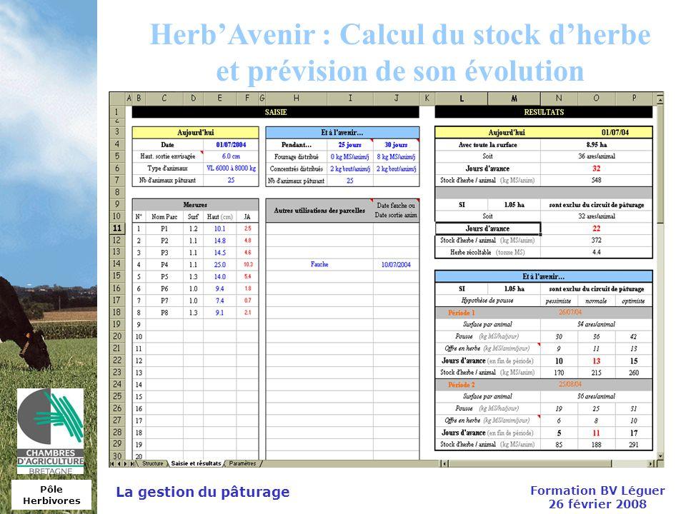 Pôle Herbivores Formation BV Léguer 26 février 2008 La gestion du pâturage HerbAvenir : Calcul du stock dherbe et prévision de son évolution