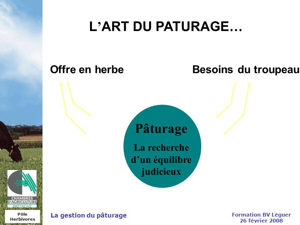 Pôle Herbivores Formation BV Léguer 26 février 2008 La gestion du pâturage L ART DU PATURAGE … Offre en herbeBesoins du troupeau Pâturage La recherche