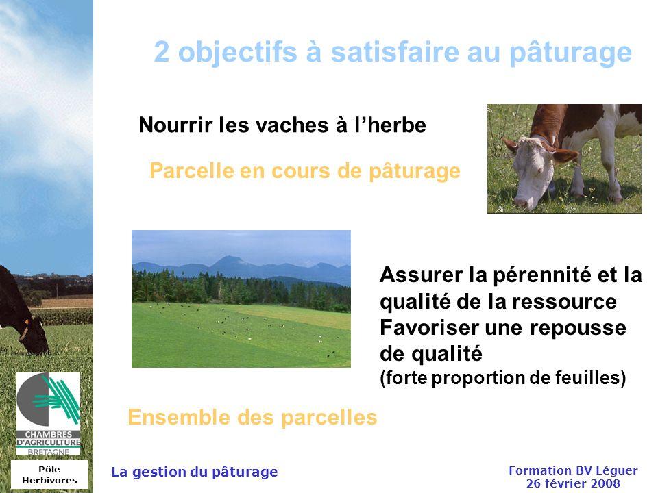 Pôle Herbivores Formation BV Léguer 26 février 2008 La gestion du pâturage 2 objectifs à satisfaire au pâturage Nourrir les vaches à lherbe Parcelle e