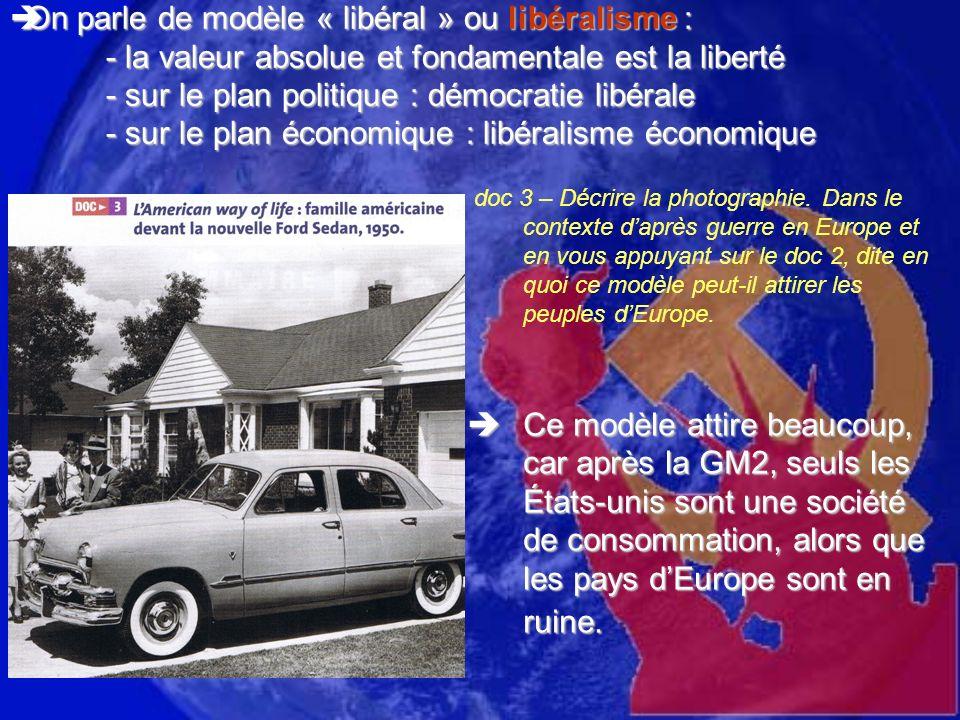 On parle de modèle « libéral » ou libéralisme : - la valeur absolue et fondamentale est la liberté - sur le plan politique : démocratie libérale - sur