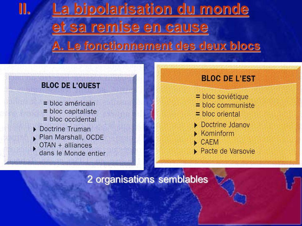 II.La bipolarisation du monde et sa remise en cause A. Le fonctionnement des deux blocs 2 organisations semblables