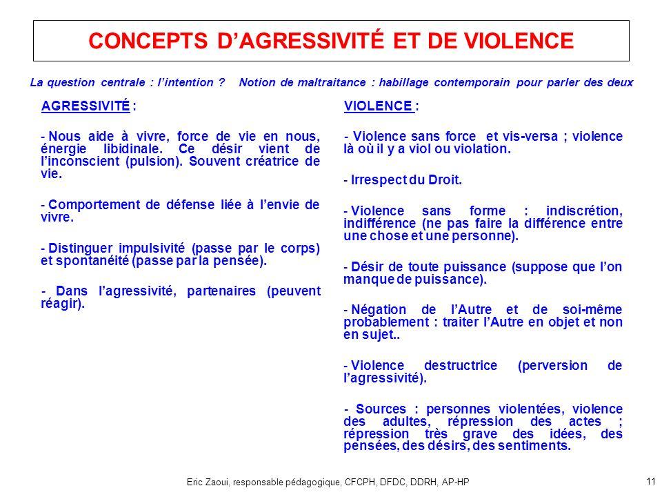 Eric Zaoui, responsable pédagogique, CFCPH, DFDC, DDRH, AP-HP 11 CONCEPTS DAGRESSIVITÉ ET DE VIOLENCE AGRESSIVITÉ : - Nous aide à vivre, force de vie
