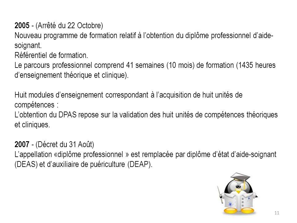 2005 - (Arrêté du 22 Octobre) Nouveau programme de formation relatif à lobtention du diplôme professionnel daide- soignant.