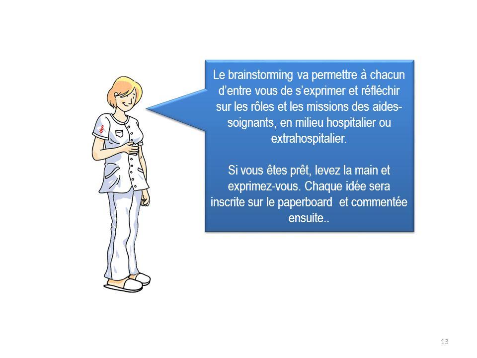 Le brainstorming va permettre à chacun dentre vous de sexprimer et réfléchir sur les rôles et les missions des aides- soignants, en milieu hospitalier ou extrahospitalier.