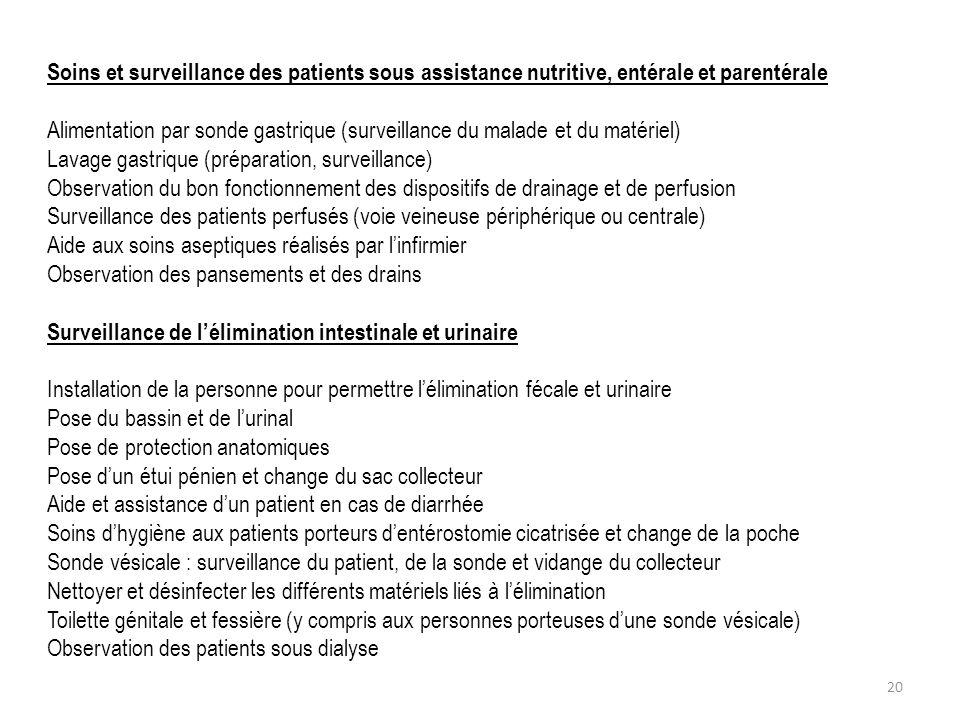 Soins et surveillance des patients sous assistance nutritive, entérale et parentérale Alimentation par sonde gastrique (surveillance du malade et du m
