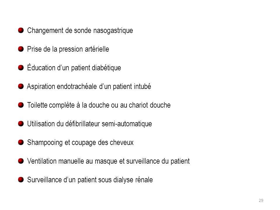 Changement de sonde nasogastrique Prise de la pression artérielle Éducation dun patient diabétique Aspiration endotrachéale dun patient intubé Toilett