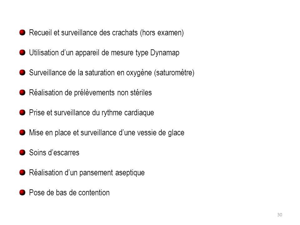 Recueil et surveillance des crachats (hors examen) Utilisation dun appareil de mesure type Dynamap Surveillance de la saturation en oxygène (saturomèt