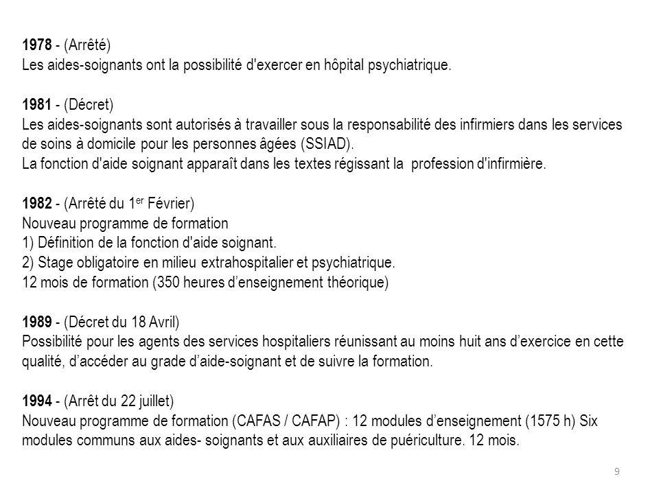 1978 - (Arrêté) Les aides-soignants ont la possibilité d'exercer en hôpital psychiatrique. 1981 - (Décret) Les aides-soignants sont autorisés à travai