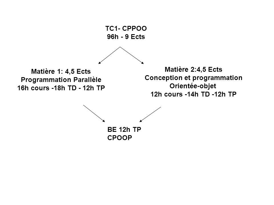 Matière 2:4,5 Ects Conception et programmation Orientée-objet 12h cours -14h TD -12h TP Matière 1: 4,5 Ects Programmation Parallèle 16h cours -18h TD - 12h TP TC1- CPPOO 96h - 9 Ects BE 12h TP CPOOP