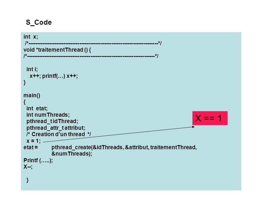 S_Code int x; /*-------------------------------------------------------------------------*/ void *traitementThread () { /*------------------------------------------------------------------------*/ int i; x++; printf(…) x++; } main() { int etat; int numThreads; pthread_t idThread; pthread_attr_t attribut; /* Creation dun thread */ x = 1; etat = pthread_create(&idThreads, &attribut, traitementThread, &numThreads); Printf (…..); X--; } X == 1