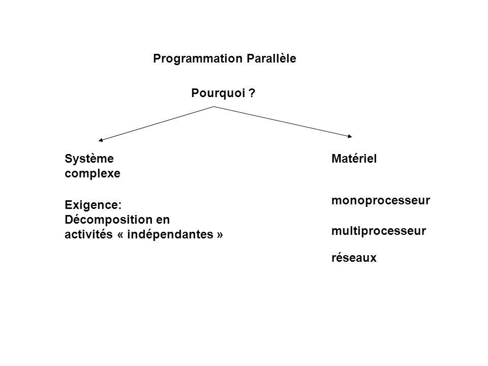 Programmation Parallèle Pourquoi .
