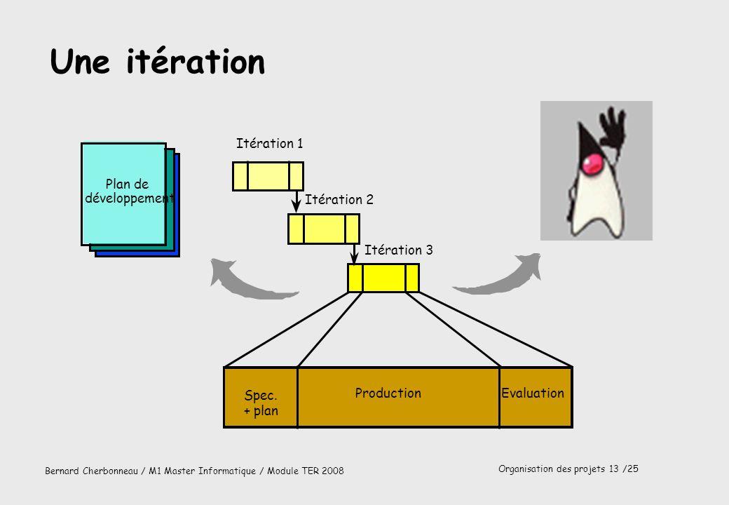 Organisation des projets 14 /25 Bernard Cherbonneau / M1 Master Informatique / Module TER 2008 A propos des itérations (source IBM) F Nombre d itérations : de 3 à 6, selon la taille du projet, la complexité, la stabilité des besoins F Typiquement 9 à 18 mois de développement 200 classes, 3000 méthodes F Durée d une itération : de 3 à 6 mois, selon le regroupement logique des fonctions fournies, la disponibilité des clients F Avec un cycle moyen de 3, 5 mois 1 à 2 semaines de spécification / planification 2 à 3 semaines dévaluation 2 à 2,5 mois de production F Et maintien de lintérêt de chacun !