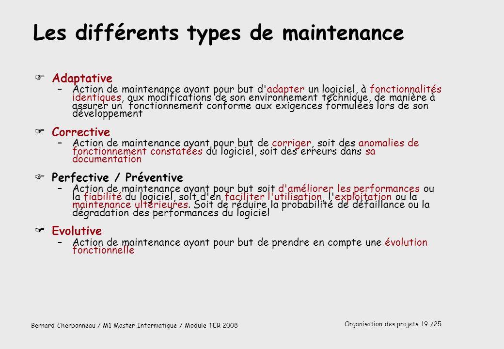 Organisation des projets 20 /25 Bernard Cherbonneau / M1 Master Informatique / Module TER 2008 Principes généraux de la maintenance FL informatique est au service de l entreprise.