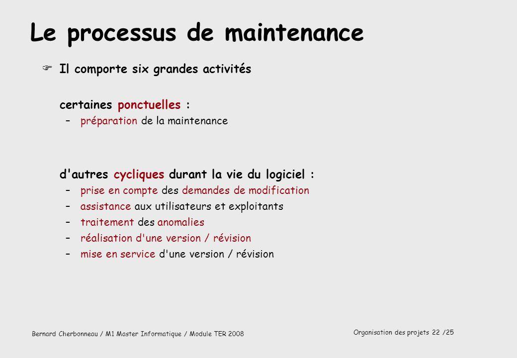 Organisation des projets 23 /25 Bernard Cherbonneau / M1 Master Informatique / Module TER 2008 Organisation fonctionnelle dun projet