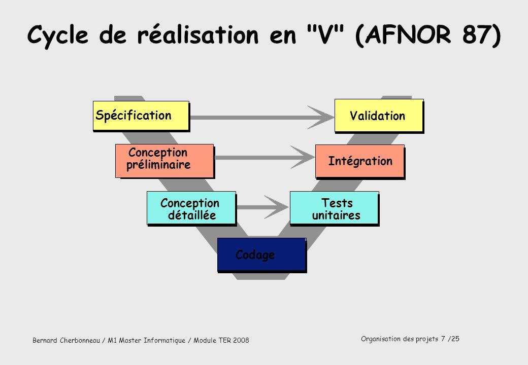 Organisation des projets 8 /25 Bernard Cherbonneau / M1 Master Informatique / Module TER 2008 Cycle de réalisation en V : bilan F Avantages FNe « choque » pas : Pourquoi .