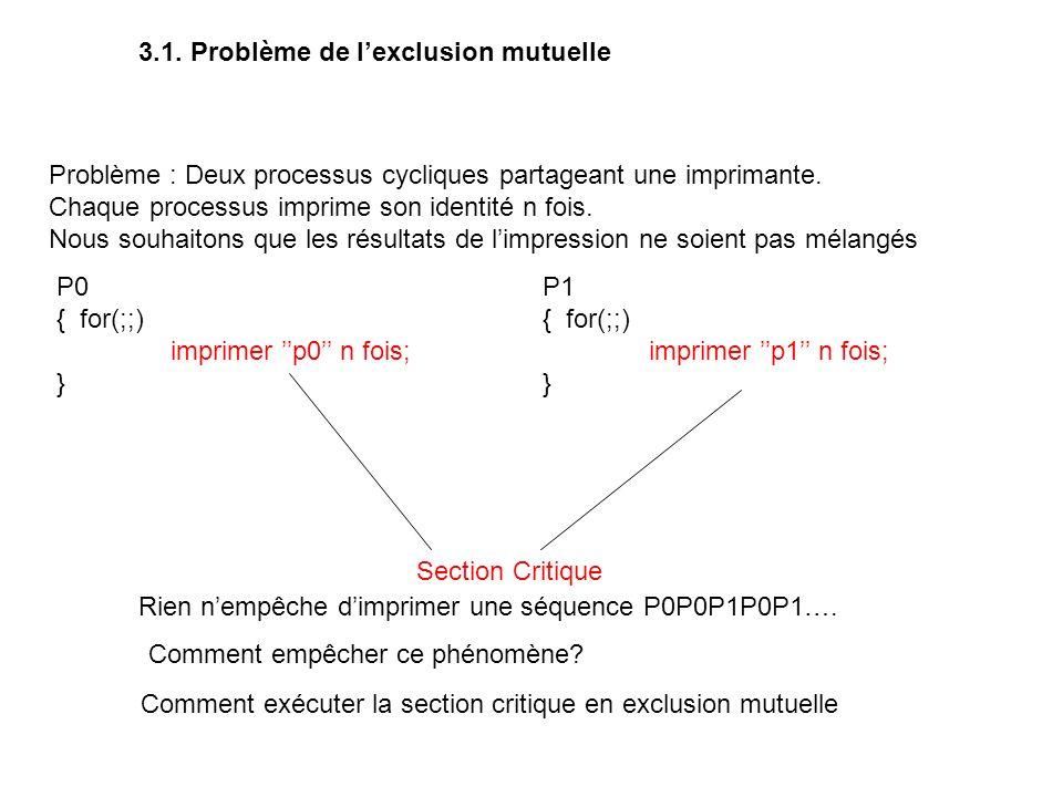 Solution 3 5 philosophes se sont réunis autour dune table ronde Pour philosopher et pour manger du spaghettis Chaque philosophe possède une fourchette 0 0 1 1 2 2 3 3 4 4 Au moins un droitier Et Au moins un gaucher Ph d for(;;) { Penser; Prendre (F i ); Prendre(F i-1 ); Manger; Rendre (F i ); Rendre(F i-1 ); } Ph g for(;;) { Penser; Prendre (F i-1 ); Prendre(F i ); Manger; Rendre (F i ); Rendre(F i-1 ); } Prendre (Fi,Fi-1); Est coupée en 2 Deadlock possible Solution 4 Mais pour manger il faut utiliser les deux fourchettes (sa fourchette qui est à sa droite et celle de son voisin gauche)