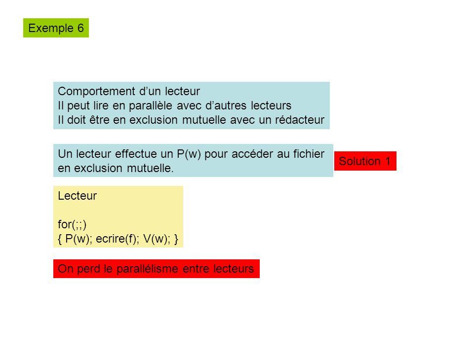 Comportement dun lecteur Il peut lire en parallèle avec dautres lecteurs Il doit être en exclusion mutuelle avec un rédacteur Un lecteur effectue un P(w) pour accéder au fichier en exclusion mutuelle.