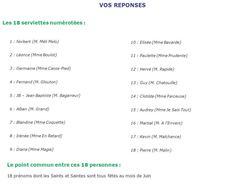 VOS REPONSES 1 : Norbert (M. Méli Melo) 2 : Léonce (Mme Boulot) 3 : Germaine (Mme Casse-Pied) 4 : Fernand (M. Glouton) 5 : JB – Jean Baptiste (M. Baga