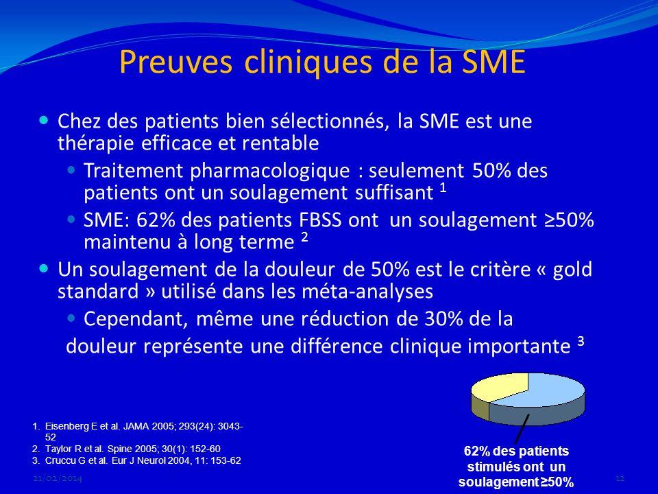 Preuves cliniques de la SME Chez des patients bien sélectionnés, la SME est une thérapie efficace et rentable Traitement pharmacologique : seulement 5