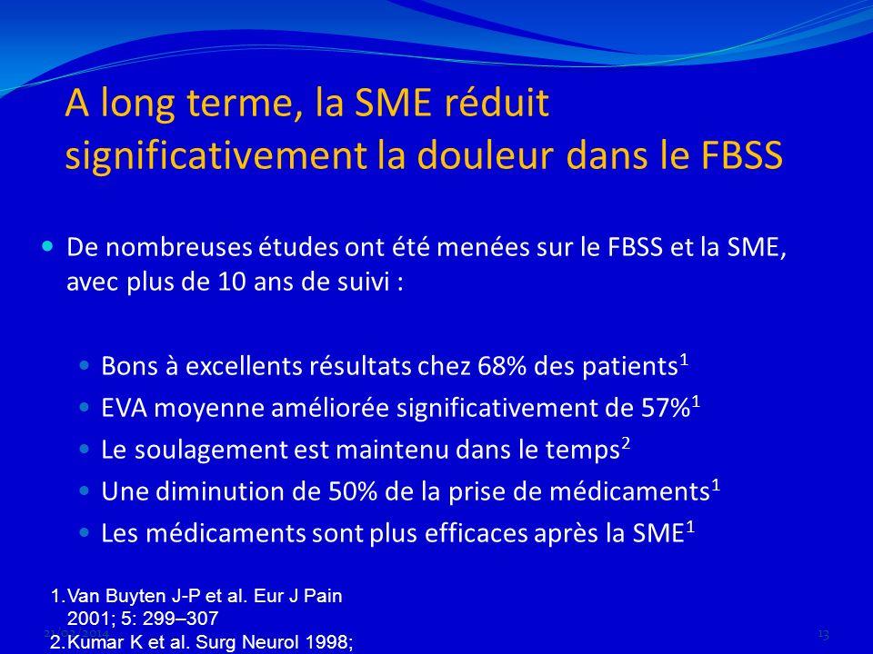 A long terme, la SME réduit significativement la douleur dans le FBSS De nombreuses études ont été menées sur le FBSS et la SME, avec plus de 10 ans d