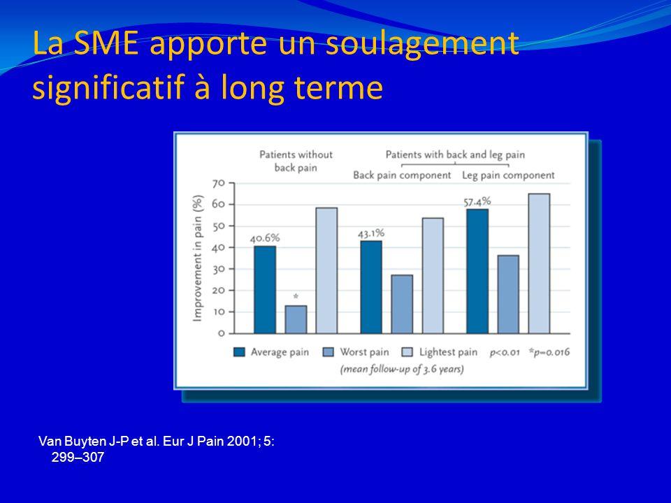 La SME apporte un soulagement significatif à long terme 21/02/201414 Van Buyten J-P et al. Eur J Pain 2001; 5: 299–307