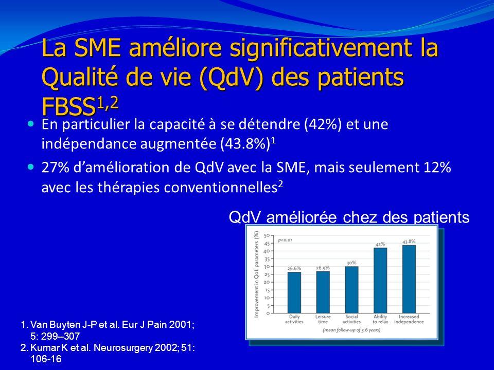 En particulier la capacité à se détendre (42%) et une indépendance augmentée (43.8%) 1 27% damélioration de QdV avec la SME, mais seulement 12% avec l