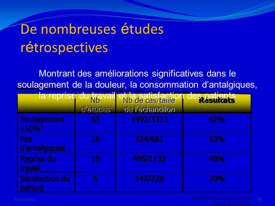 De nombreuses é tudes r é trospectives 21/02/201418 1.Taylor R. JPSM 2006, in publication 70%147/2206 Satisfaction du patient 40%405/113315 Reprise du