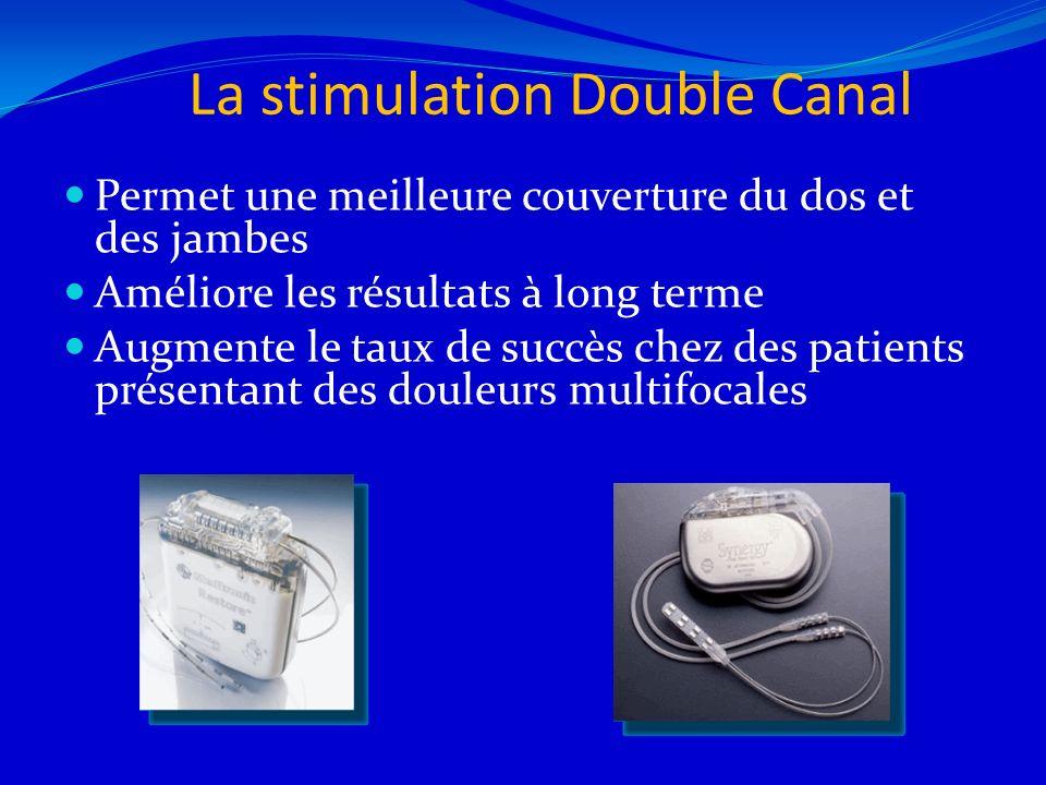 La stimulation Double Canal Permet une meilleure couverture du dos et des jambes Améliore les résultats à long terme Augmente le taux de succès chez d