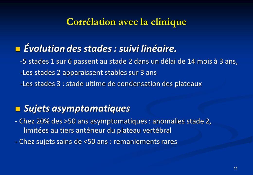 11 Corrélation avec la clinique Évolution des stades : suivi linéaire. Évolution des stades : suivi linéaire. -5 stades 1 sur 6 passent au stade 2 dan