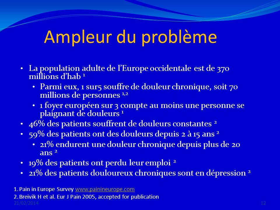 Ampleur du problème La population adulte de lEurope occidentale est de 370 millions dhab 1 Parmi eux, 1 sur5 souffre de douleur chronique, soit 70 mil