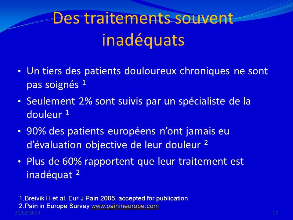 Des traitements souvent inadéquats Un tiers des patients douloureux chroniques ne sont pas soignés 1 Seulement 2% sont suivis par un spécialiste de la